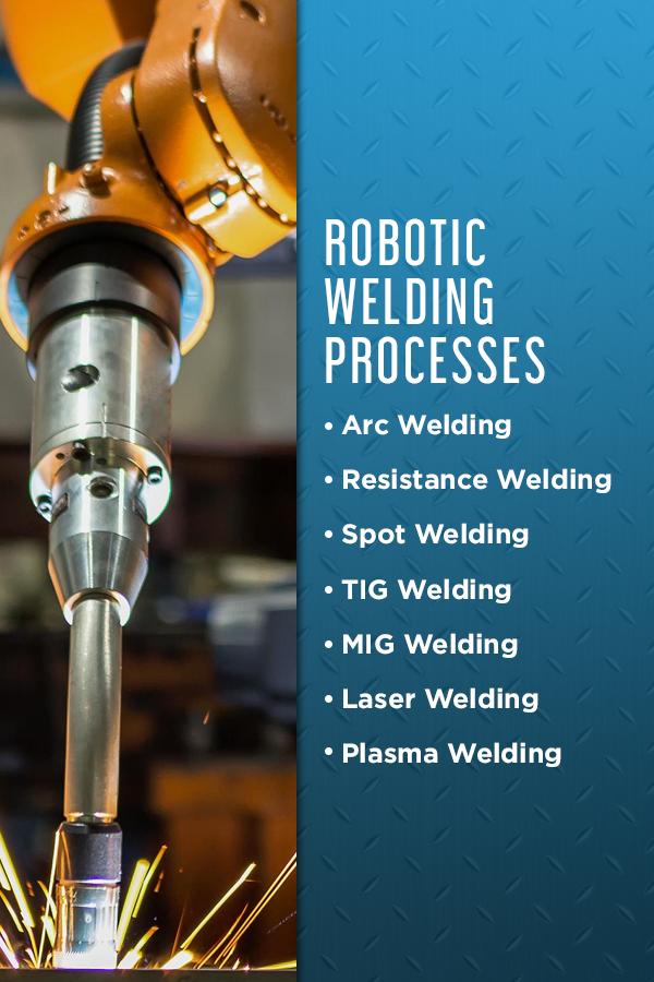 焊接机器人焊接工艺